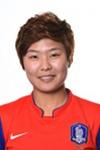Soyun Ji